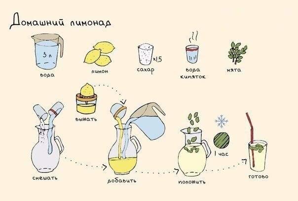 лимонад 1 (604x408, 129Kb)