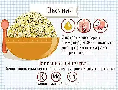 5745884_polza_kashi_ovsyanaya (390x300, 55Kb)