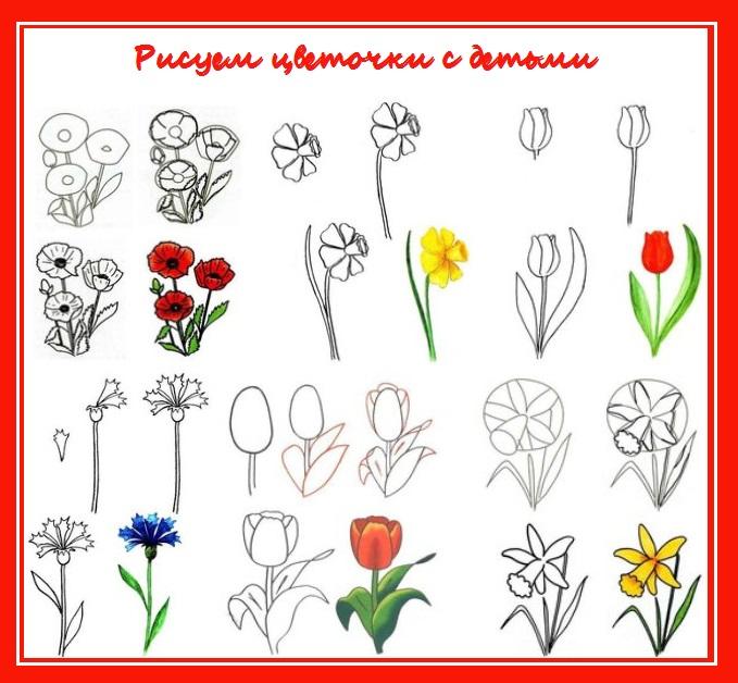 Рисуешь цветы психология