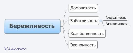 5954460_Berejlivost (545x221, 12Kb)