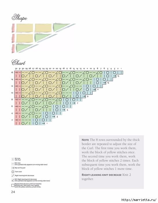 Вяжем спицами БАКТУС. Журнал со схемами (64) (544x700, 131Kb)