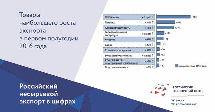 экспорт3 (700x367, 39Kb)