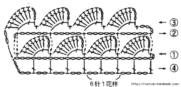 Вяжем крючком подушку со снежинками (4) (634x306, 117Kb)