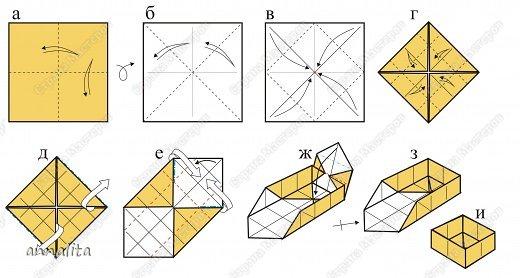 Как сделать коробочку з бумаги