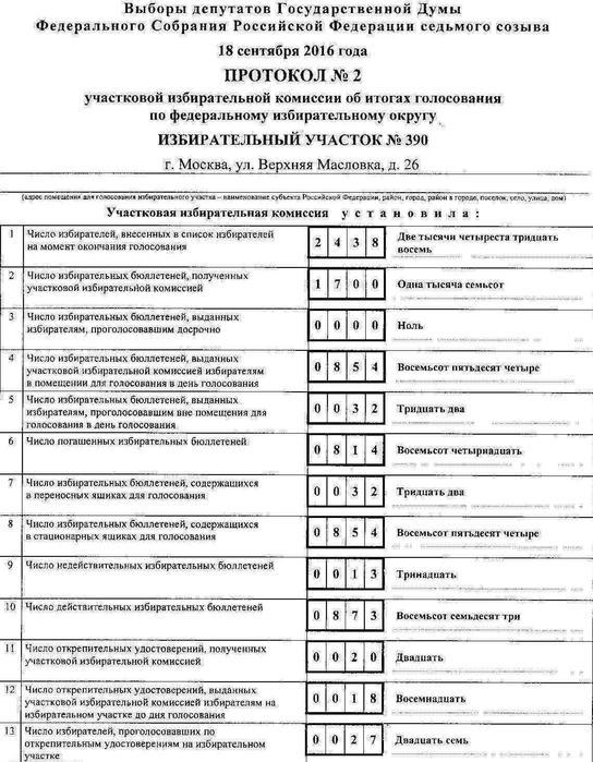 Стр Протокол № 2 выборов в Госдуму Александр Божьев (544x700, 91Kb)
