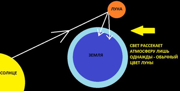 2827014_lyna2 (600x303, 33Kb)