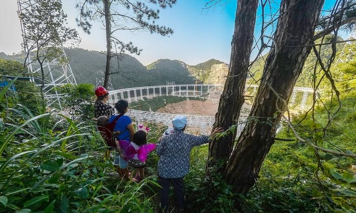Самый большой в мире радиотелескоп FAST заработал в Китае