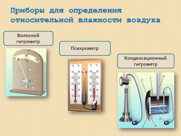 4709286_0016016Priborydljaopredelenijaotnositelnojvlazhnostivozdukha (700x525, 51Kb)