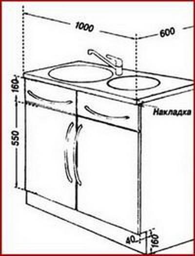 Тумбочка для раковины на кухню своими руками