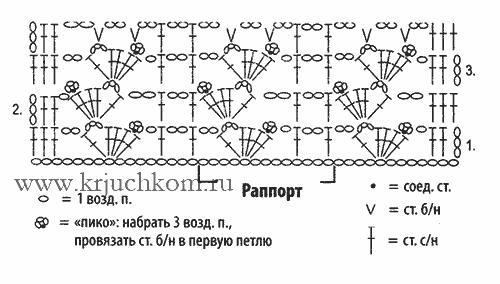 azhurnyj-vjazanyj-sharf-palantin (500x284, 10Kb)