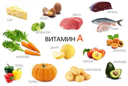 3470549_vitamini_A (500x339, 58Kb)