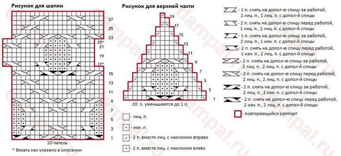 Рисунки для кругового вязания спицами 62