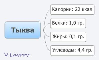 5954460_Tikva (347x212, 9Kb)