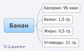 5954460_Banan (344x212, 9Kb)