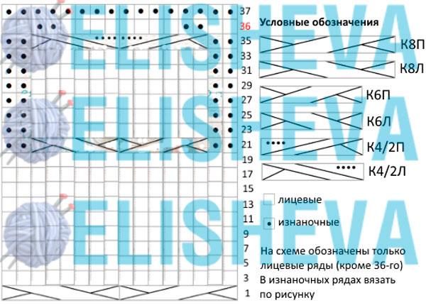 1471337159_detskii-zhaket-kofta-s-sovami-vyazanyi-spicami5 (600x430, 192Kb)