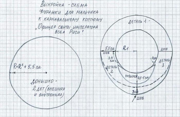 выкройка-схема фуражки (700x453, 344Kb)