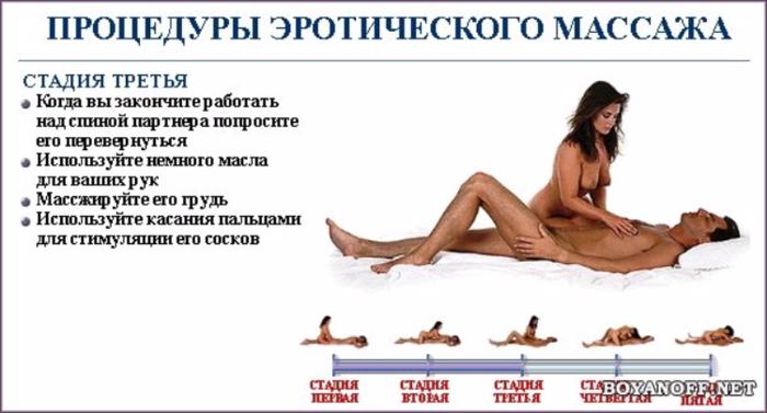 Alt=Как правильно сделать массаж мужчине?/2835299_Kak_pravilno_