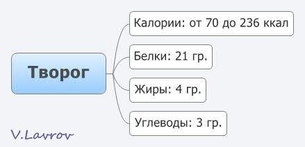 5954460_Tvorog (439x212, 10Kb)