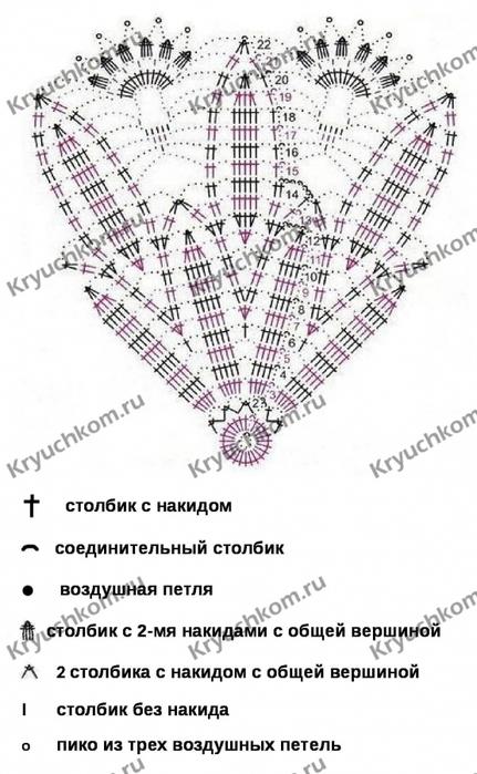 3937411_shemasalfetkasolnishko (431x700, 198Kb)