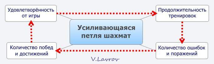 5954460_Ysilivaushayasya_petlya_shahmat_1_ (683x206, 22Kb)