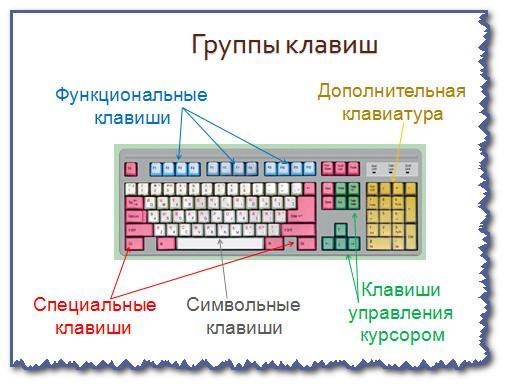 4026647_klava (507x387, 34Kb)