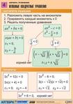 Превью шпаргалки РїРѕ алгебре 4 (300x425, 118Kb)