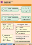 Превью шпаргалки РїРѕ алгебре 6 (300x425, 130Kb)