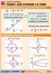 Превью шпаргалки РїРѕ алгебре 8 (300x425, 137Kb)