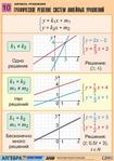 Превью шпаргалки РїРѕ алгебре 9Р° (300x425, 135Kb)