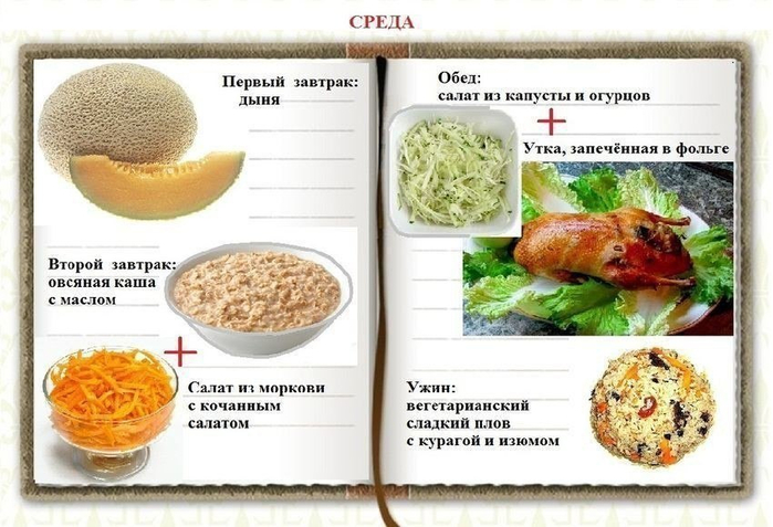 углеводные продукты для похудения таблица