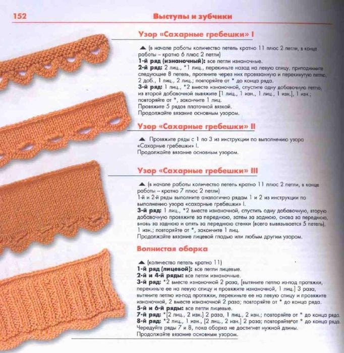 обвязка изделия спицами схемы