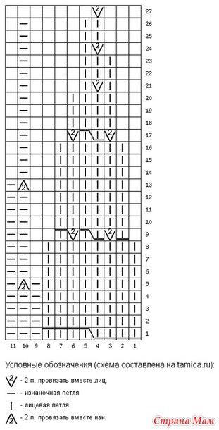 KQvLLerDK6U (311x610, 108Kb)