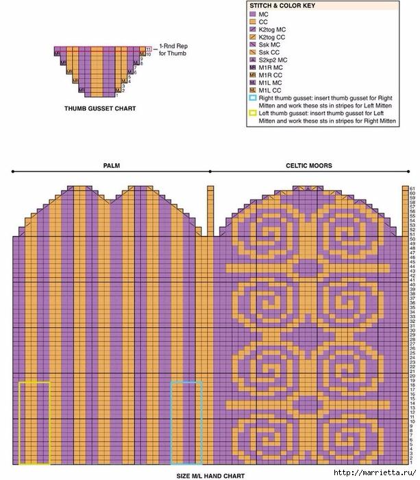 Варежки спицами жаккардовым узором (2) (613x700, 299Kb)