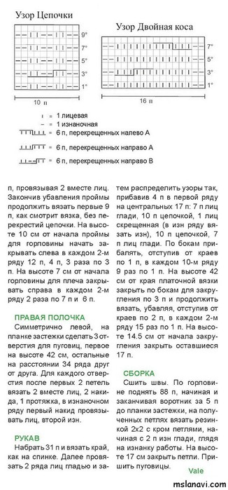 вязаное-пальто-с-косами-схемы (1) (326x700, 90Kb)