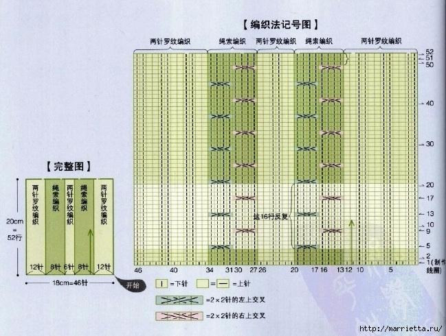 Вяжем спицами мужской шарф с косами (6) (649x490, 262Kb)