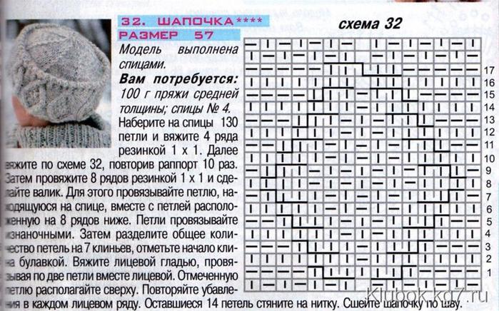 3925311_Shapochka_s_kaimoi_spicami_1 (700x436, 89Kb)