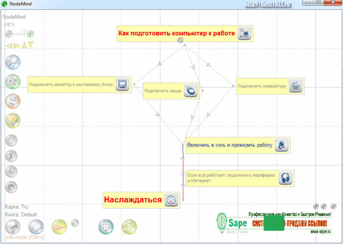 Бесплатная программа NodeMind   создание ментальных карт (диаграмм связей)