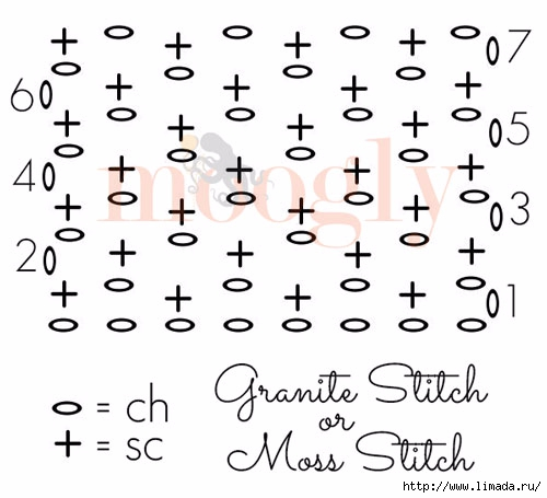 Granite-Moss-Stitch-Chart (500x455, 93Kb)