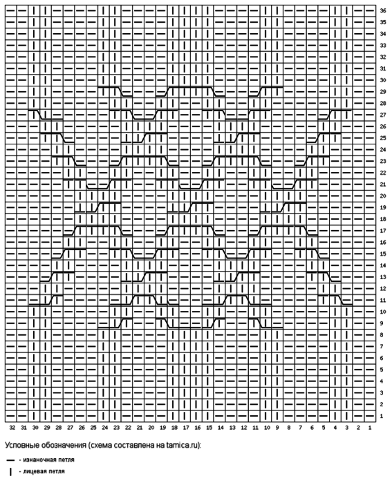 tamica.ru - Схема вязания 32x36 (567x700, 65Kb)