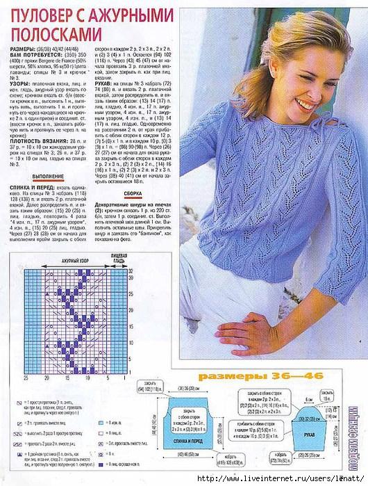 Вязание женских кофт спицами со схемами и 751