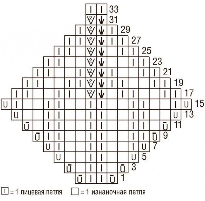 3937385_e5e1c90b593e9bee1c3a6f7757175ca8 (700x686, 209Kb)
