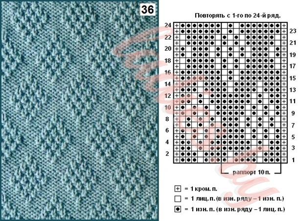 Узоры простые для вязания спицами с описанием