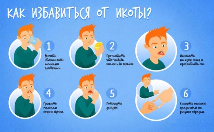 """alt=""""Как избавиться от икоты?""""/2835299_Kak_izbavitsya_ot_ikoti1_1_ (700x432, 510Kb)"""