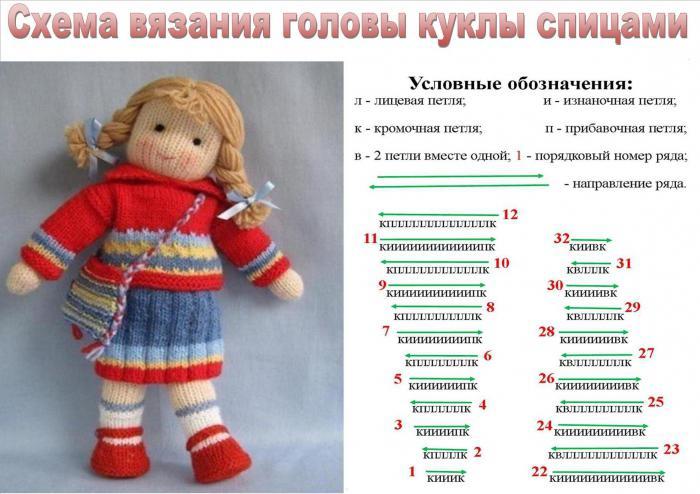 схема вязаной куклы спицами