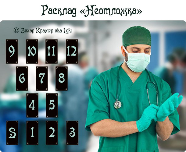 3487914_Karti_Taro__Rasklad_Neotlojka (610x499, 59Kb)