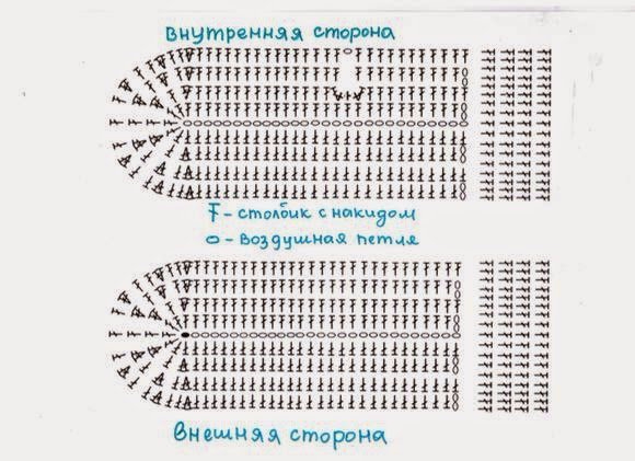 1450951888_varezhki-dlja-malenkoj-modnicy-krjuchkom_1-580x421- (580x421, 189Kb)