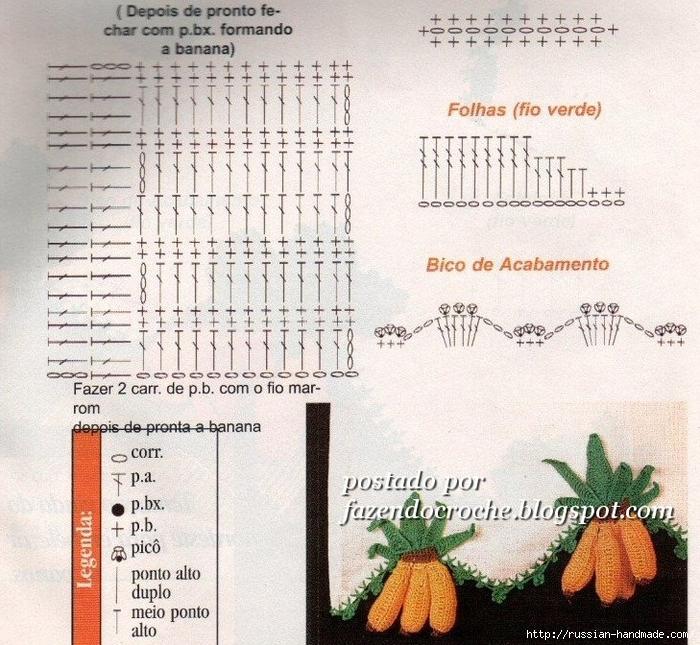 Бананы и клубника на скатерти и полотенце. Обвязка крючком (2) (700x645, 401Kb)