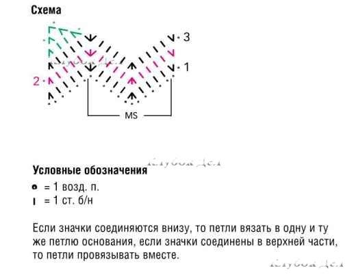 3937411_1364235033_sumkazubchatymuzoromsxema (517x405, 24Kb)