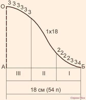 POIcMmgOGYY (339x395, 51Kb)