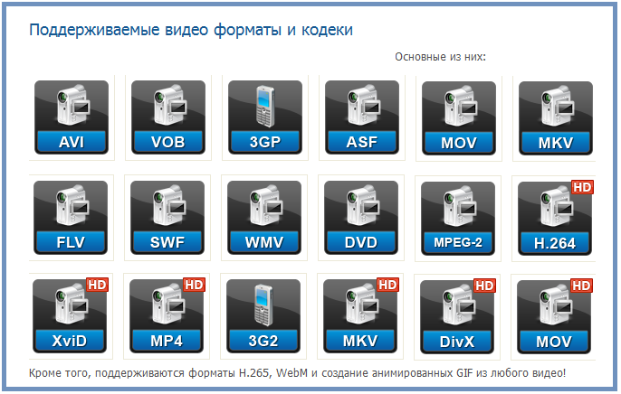 3925311_videomaster_formati_i_kodeki (686x436, 53Kb)